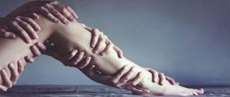 Sapņu tulks ķermeņa daļas